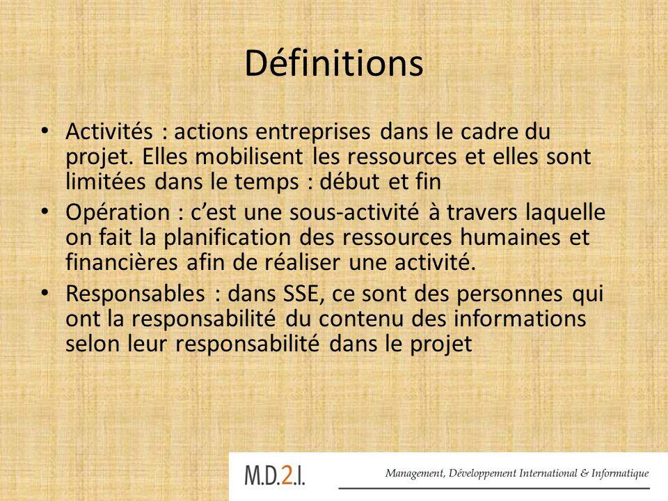 Définitions Activités : actions entreprises dans le cadre du projet. Elles mobilisent les ressources et elles sont limitées dans le temps : début et f