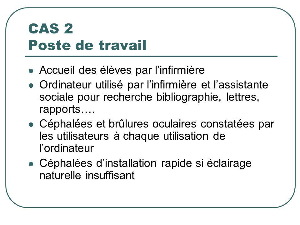 CAS 2 Poste de travail Accueil des élèves par linfirmière Ordinateur utilisé par linfirmière et lassistante sociale pour recherche bibliographie, lett