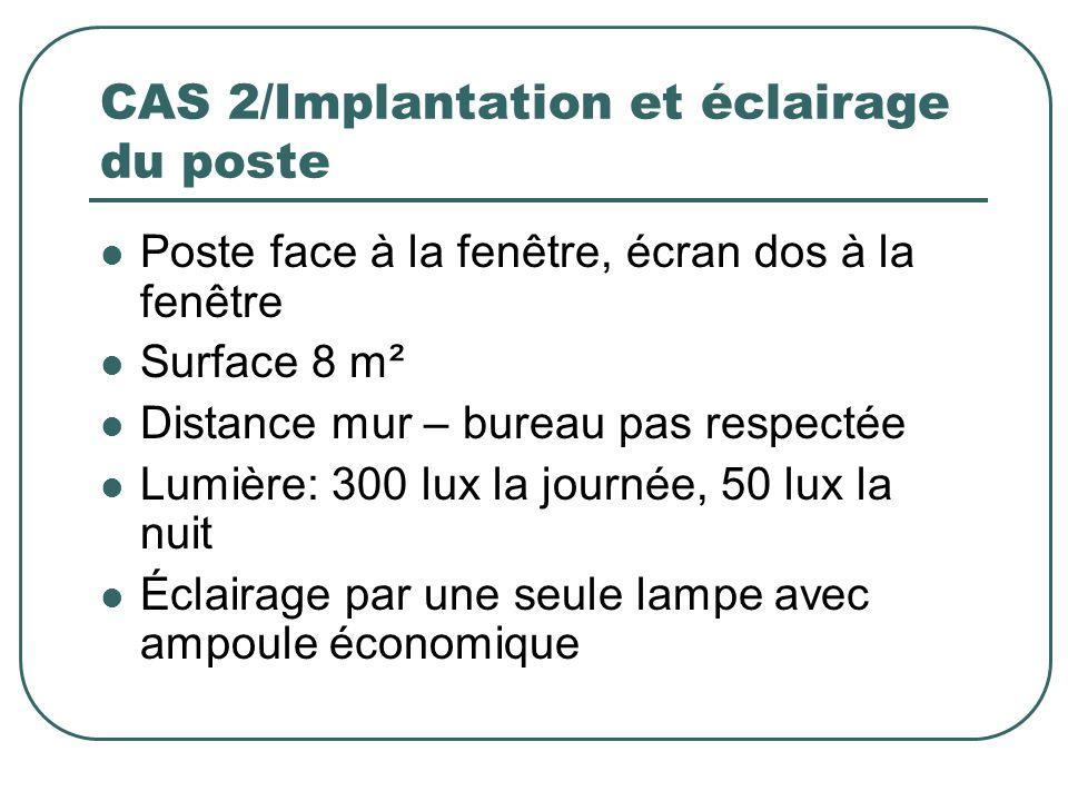 CAS 2/Implantation et éclairage du poste Poste face à la fenêtre, écran dos à la fenêtre Surface 8 m² Distance mur – bureau pas respectée Lumière: 300