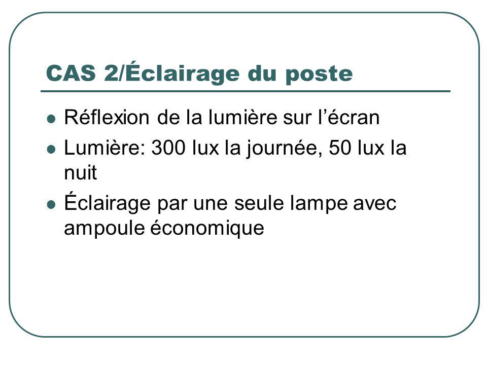 CAS 2/Éclairage du poste Réflexion de la lumière sur lécran Lumière: 300 lux la journée, 50 lux la nuit Éclairage par une seule lampe avec ampoule éco