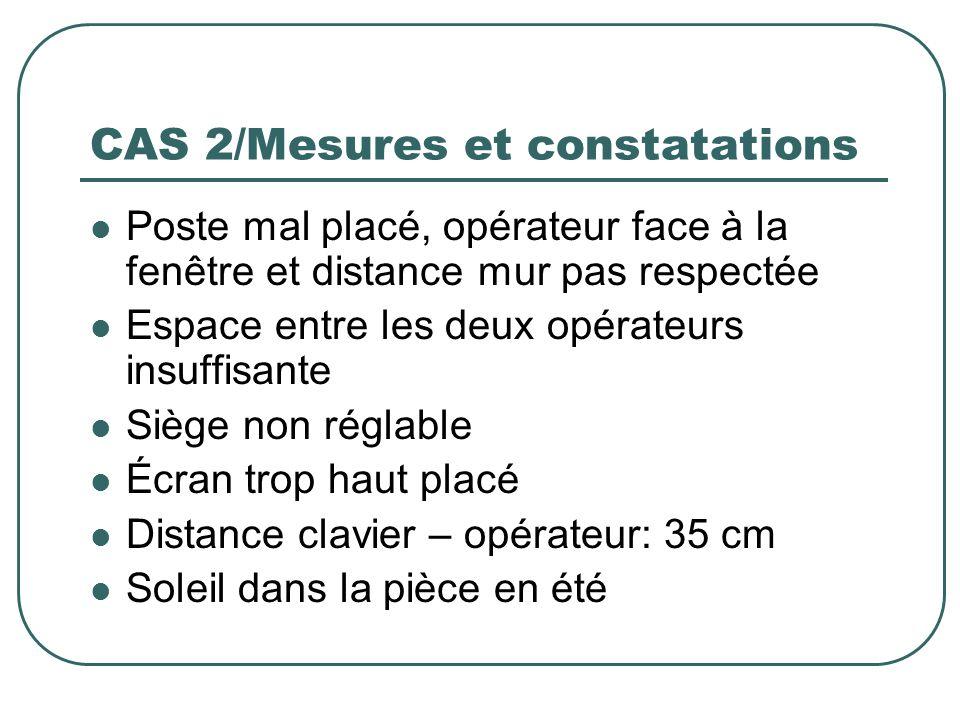 CAS 2/Mesures et constatations Poste mal placé, opérateur face à la fenêtre et distance mur pas respectée Espace entre les deux opérateurs insuffisant