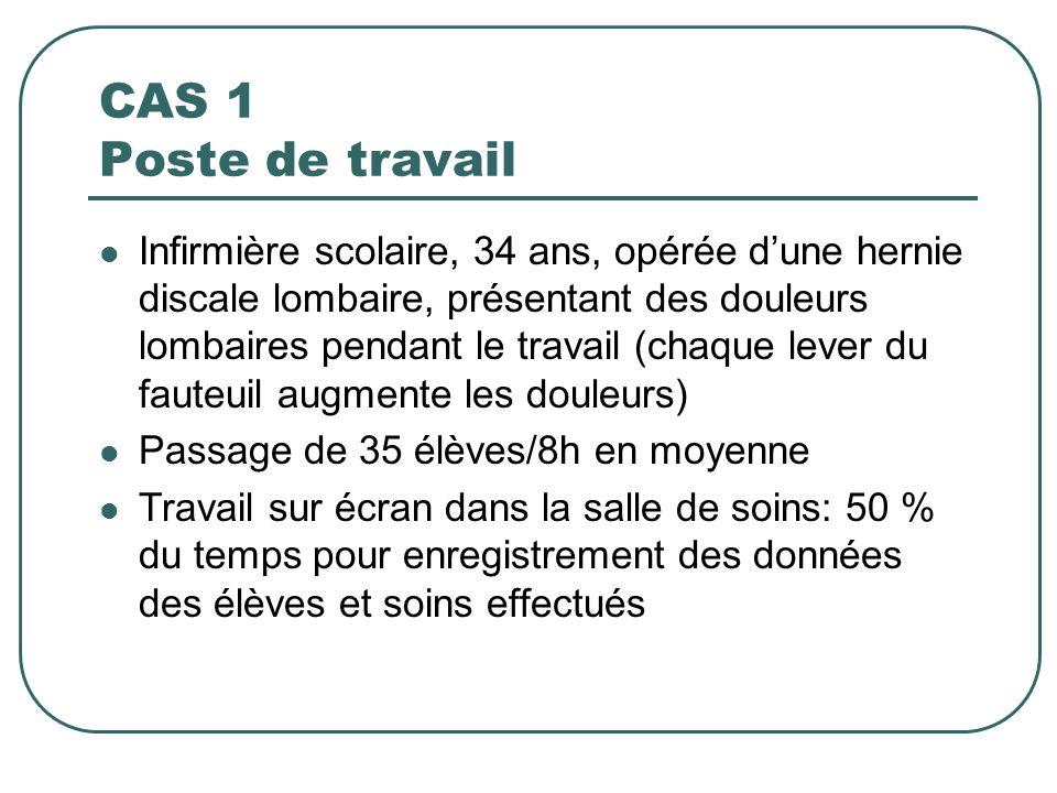 CAS 1 Poste de travail Infirmière scolaire, 34 ans, opérée dune hernie discale lombaire, présentant des douleurs lombaires pendant le travail (chaque