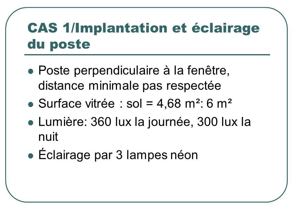 CAS 1/Implantation et éclairage du poste Poste perpendiculaire à la fenêtre, distance minimale pas respectée Surface vitrée : sol = 4,68 m²: 6 m² Lumi