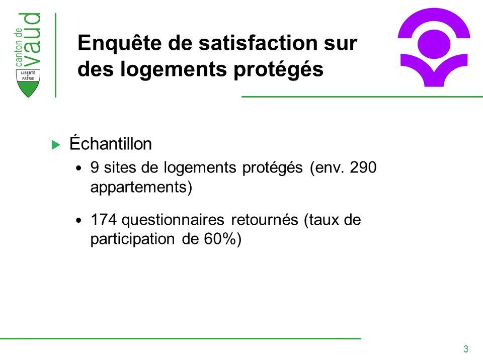3 Enquête de satisfaction sur des logements protégés Échantillon 9 sites de logements protégés (env.