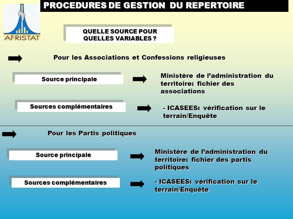 PROCEDURES DE GESTION DU REPERTOIRE QUELLE SOURCE POUR QUELLES VARIABLES .