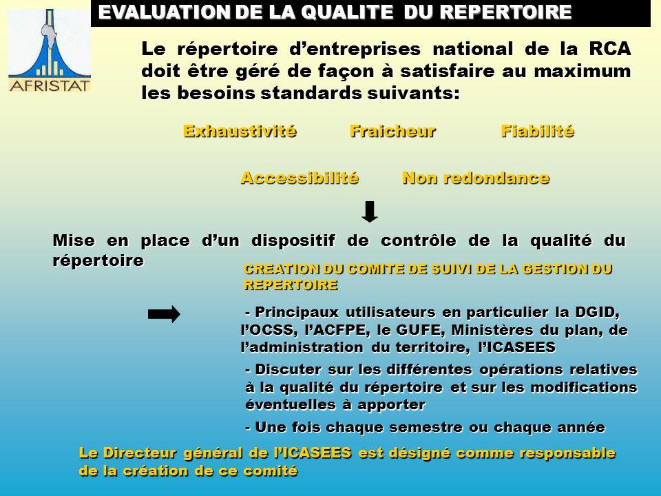 CREATION DU COMITE DE SUIVI DE LA GESTION DU REPERTOIRE Le répertoire dentreprises national de la RCA doit être géré de façon à satisfaire au maximum les besoins standards suivants: ExhaustivitéFraicheurFiabilité Accessibilité Non redondance Mise en place dun dispositif de contrôle de la qualité du répertoire - Principaux utilisateurs en particulier la DGID, lOCSS, lACFPE, le GUFE, Ministères du plan, de ladministration du territoire, lICASEES - Principaux utilisateurs en particulier la DGID, lOCSS, lACFPE, le GUFE, Ministères du plan, de ladministration du territoire, lICASEES EVALUATION DE LA QUALITE DU REPERTOIRE - Discuter sur les différentes opérations relatives à la qualité du répertoire et sur les modifications éventuelles à apporter - Une fois chaque semestre ou chaque année Le Directeur général de lICASEES est désigné comme responsable de la création de ce comité