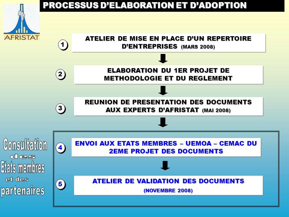 PROCESSUS DELABORATION ET DADOPTION APPROBATION DES DOCUMENTS AU COMITE DE DIRECTION (AVRIL 2009) ADOPTION AU CONSEIL DE MINISTRES (AVRIL 2009) ADOPTION AU CONSEIL DE MINISTRES (AVRIL 2009) EXAMEN DES DOCUMENTS ADOPTES AU COMITE DE LECTURE DAFRISTAT ENVOI DES DOCUMENTS ADOPTES A LIMPRIMERIE 7 7 8 8 9 9 10 EXAMEN DU 3EME PROJET DES DOCUMENTS AU CONSEIL SCIENTIFIQUE (AVRIL 2009) 6 6