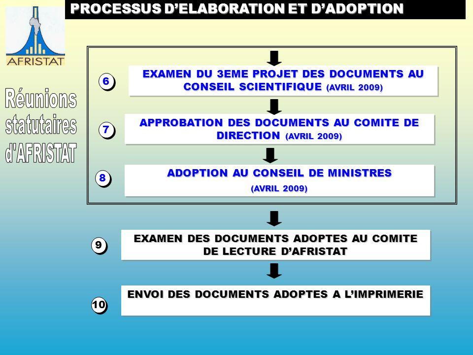 Organisations non gouvernementales (ONG) DEFINITION DES VARIABLES PROCESSUS DE CREATION DU REPERTOIRE