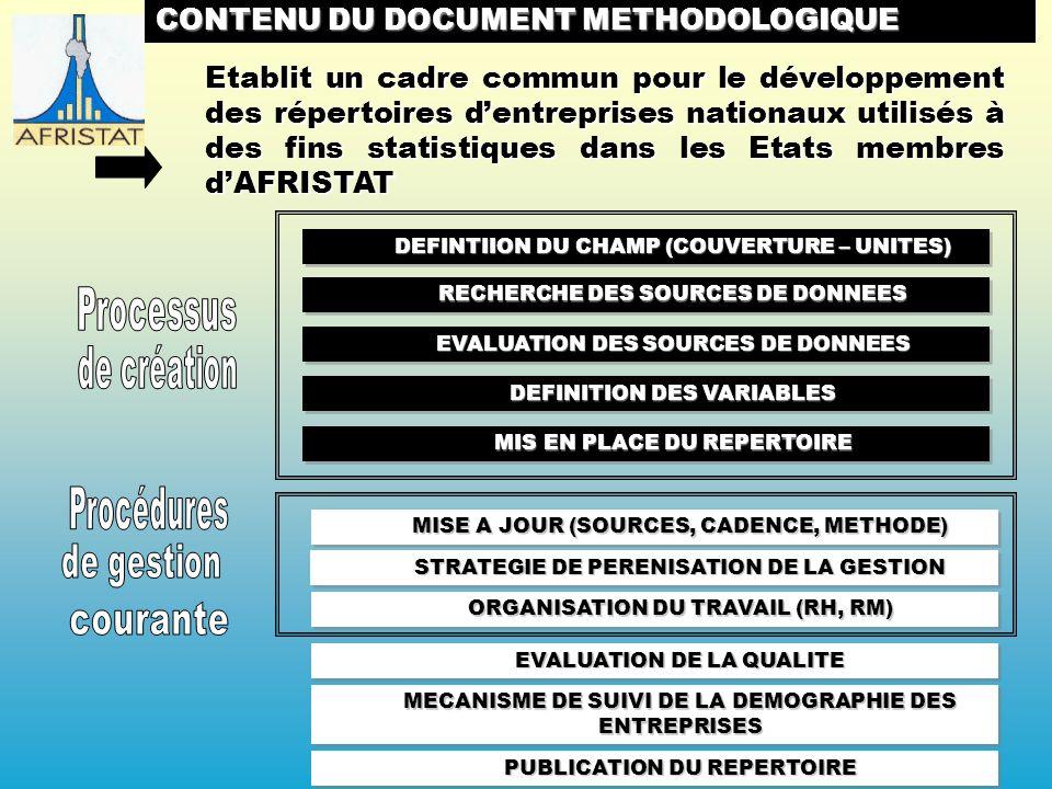 Associations DEFINITION DES VARIABLES PROCESSUS DE CREATION DU REPERTOIRE