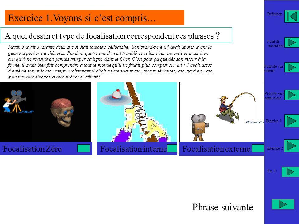 Exercice 1.Voyons si cest compris… A quel dessin et type de focalisation correspondent ces phrases .