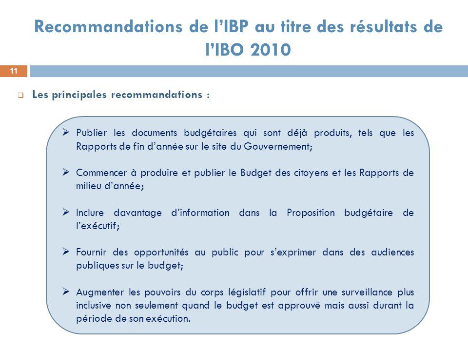 11 Recommandations de lIBP au titre des résultats de lIBO 2010 Publier les documents budgétaires qui sont déjà produits, tels que les Rapports de fin