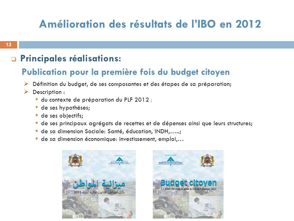 13 Amélioration des résultats de lIBO en 2012 Principales réalisations: Publication pour la première fois du budget citoyen Définition du budget, de s