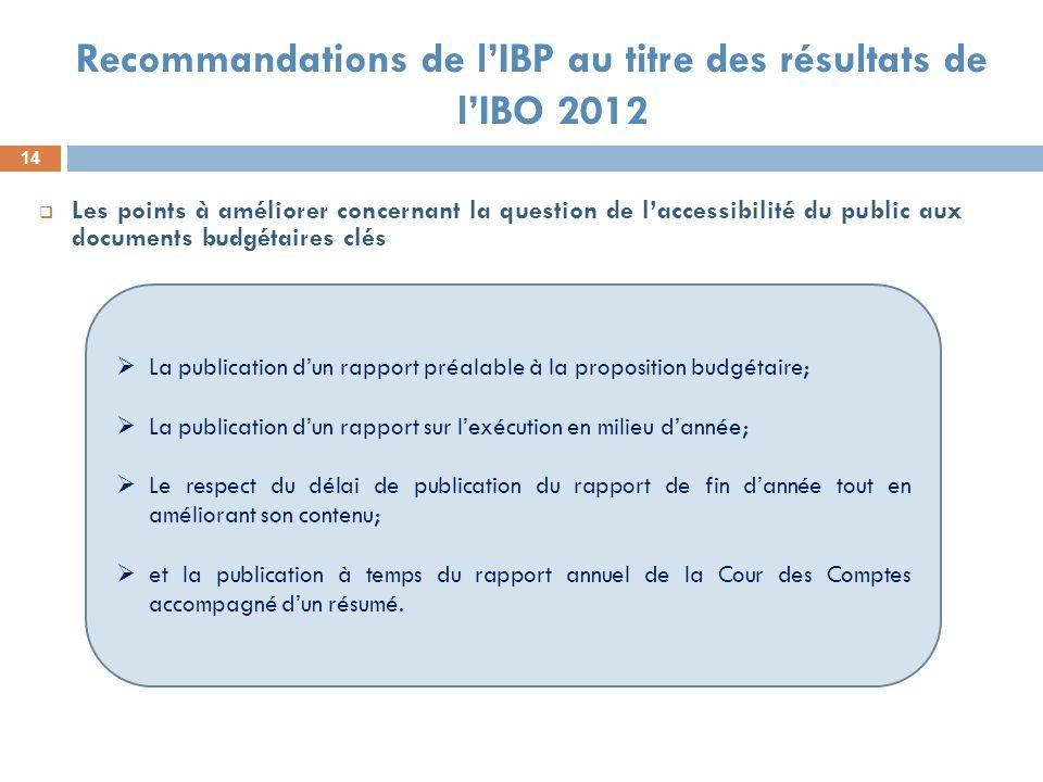14 Recommandations de lIBP au titre des résultats de lIBO 2012 La publication dun rapport préalable à la proposition budgétaire; La publication dun ra