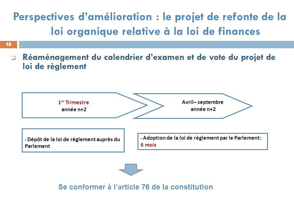 18 Réaménagement du calendrier dexamen et de vote du projet de loi de règlement Perspectives damélioration : le projet de refonte de la loi organique