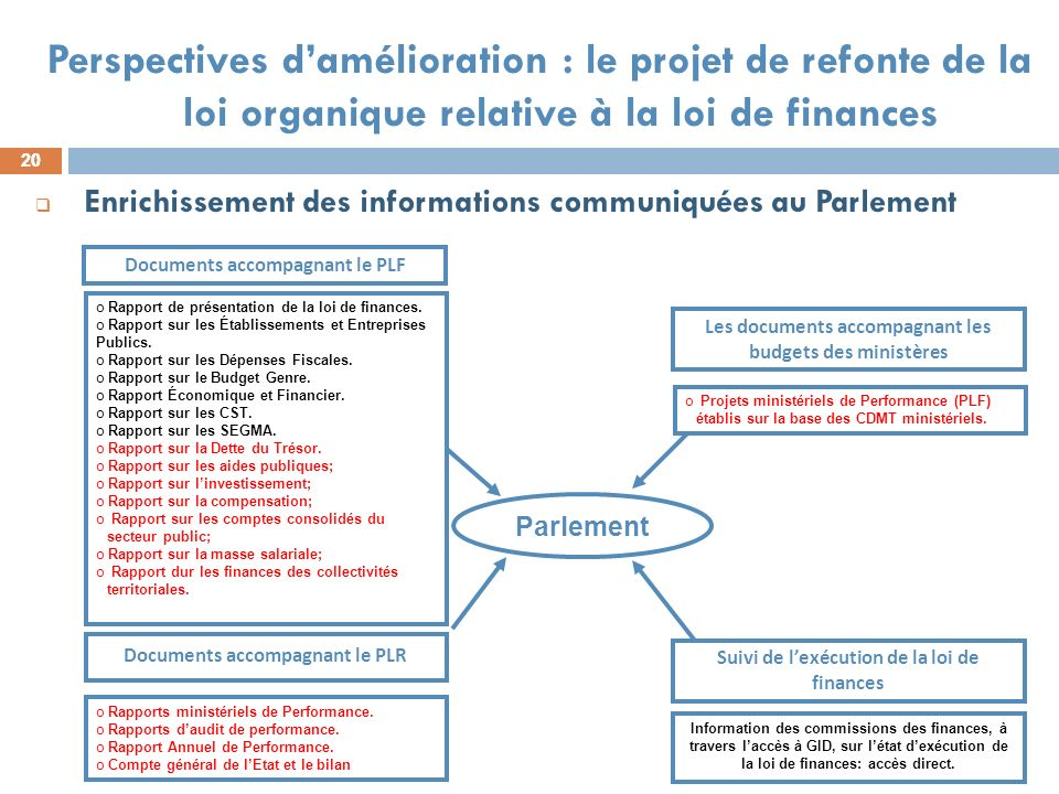 20 o Rapports ministériels de Performance.o Rapports daudit de performance.