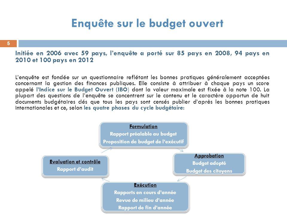 5 Enquête sur le budget ouvert Initiée en 2006 avec 59 pays, lenquête a porté sur 85 pays en 2008, 94 pays en 2010 et 100 pays en 2012 Lenquête est fo