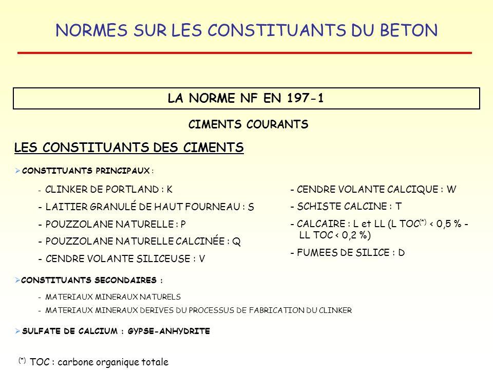 NORMES SUR LES CONSTITUANTS DU BETON LA NORME NF EN 197-1 LES CONSTITUANTS DES CIMENTS CONSTITUANTS PRINCIPAUX : - CLINKER DE PORTLAND : K - LAITIER G