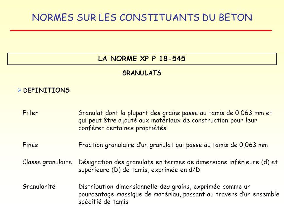 NORMES SUR LES CONSTITUANTS DU BETON LA NORME XP P 18-545 GRANULATS DEFINITIONS FillerGranulat dont la plupart des grains passe au tamis de 0,063 mm e
