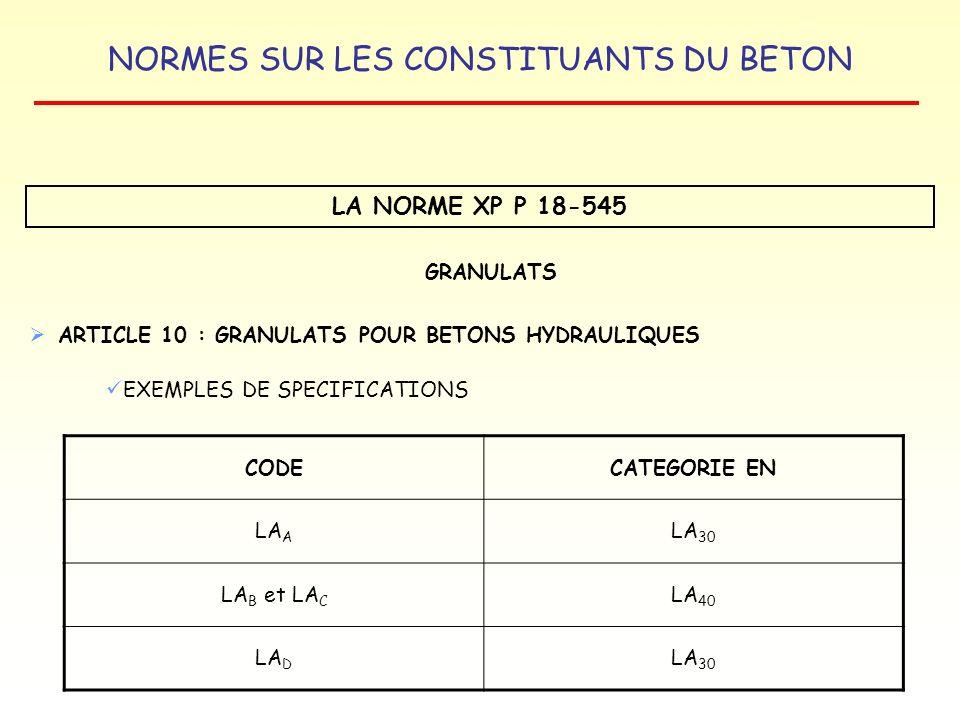 NORMES SUR LES CONSTITUANTS DU BETON LA NORME XP P 18-545 GRANULATS ARTICLE 10 : GRANULATS POUR BETONS HYDRAULIQUES EXEMPLES DE SPECIFICATIONS CODECAT