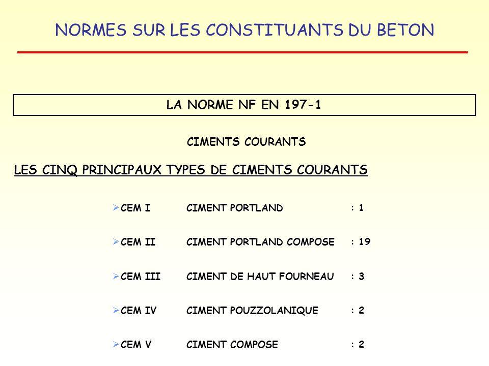 NORMES SUR LES CONSTITUANTS DU BETON LA NORME NF EN 197-1 LES CINQ PRINCIPAUX TYPES DE CIMENTS COURANTS CEM ICIMENT PORTLAND: 1 CEM ICIMENT PORTLAND: