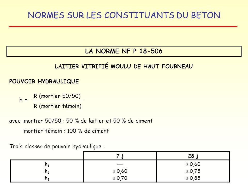NORMES SUR LES CONSTITUANTS DU BETON LA NORME NF P 18-506 LAITIER VITRIFIÉ MOULU DE HAUT FOURNEAU POUVOIR HYDRAULIQUE R (mortier 50/50) R (mortier tém
