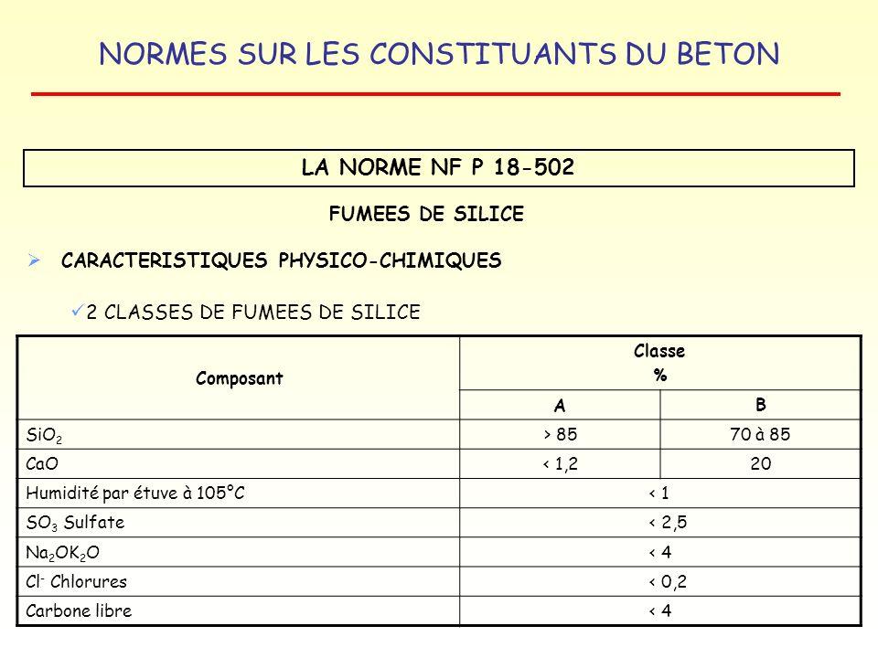 NORMES SUR LES CONSTITUANTS DU BETON LA NORME NF P 18-502 FUMEES DE SILICE CARACTERISTIQUES PHYSICO-CHIMIQUES 2 CLASSES DE FUMEES DE SILICE Composant