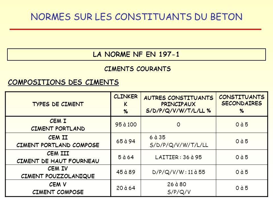 NORMES SUR LES CONSTITUANTS DU BETON LA NORME NF EN 197-1 COMPOSITIONS DES CIMENTS CIMENTS COURANTS TYPES DE CIMENT CLINKER K % AUTRES CONSTITUANTS PR