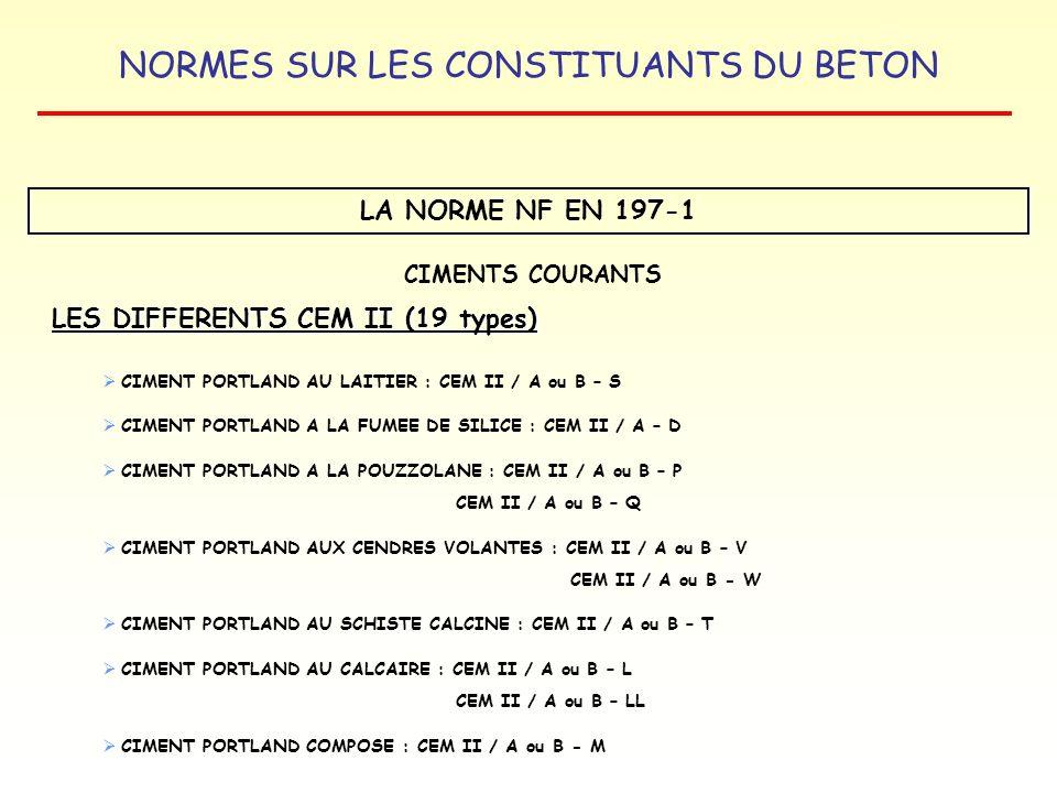 NORMES SUR LES CONSTITUANTS DU BETON LA NORME NF EN 197-1 LES DIFFERENTS CEM II (19 types) CIMENT PORTLAND AU LAITIER : CEM II / A ou B – S CIMENT POR