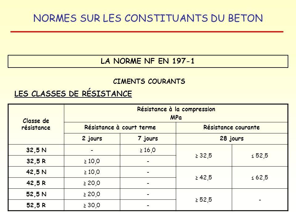 NORMES SUR LES CONSTITUANTS DU BETON LA NORME NF EN 197-1 LES CLASSES DE RÉSISTANCE CIMENTS COURANTS Classe de résistance Résistance à la compression