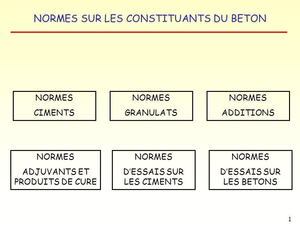NORMES SUR LES CONSTITUANTS DU BETON LA NORME NF EN 197-1 LA DÉSIGNATION DUN CIMENT COURANT CE + NF CIMENTS COURANTS CEM II / A – LL 32,5 R CE CP2 NF Famille de ciment courant Nature des constituants autres que le clinker Les 2 classes de résistance à court terme (2 ou 7 jours) R ou N Caractéristiques complémentaires PM/ES/CP1/CP2 Les classes de composition (les lettres A/B ou C précisent la teneur en clinker) Les 3 classes de résistance courante (28 jours) 32,5 / 42,5 / 52,5 Notation CE Notation NF précisant que ce ciment est certifié conforme à la marque NF L/LL (CALCAIRE) – S (LAITIER DE HAUT FOURNEAU) – D (FUMEES DE SILICE) – V (CENDRES SILICEUSES) – W (CENDRES CALCIQUES) – Z (POUZZOLANES) – T (SCHISTES CALCINES)