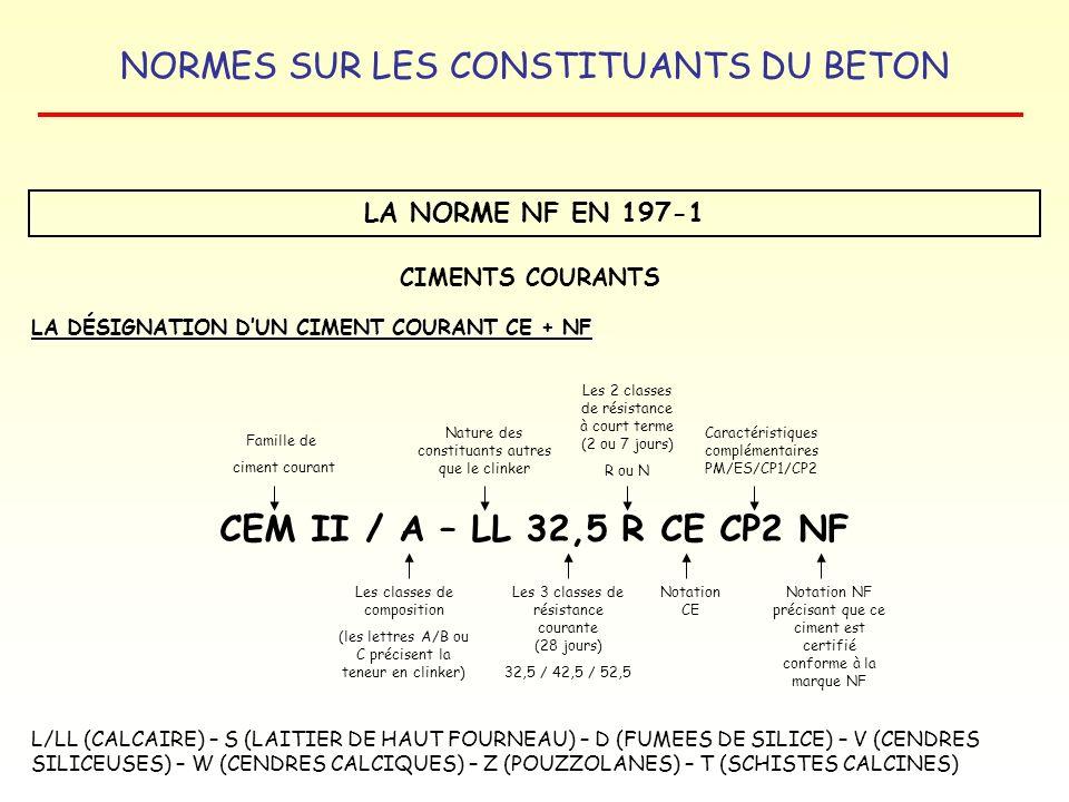 NORMES SUR LES CONSTITUANTS DU BETON LA NORME NF EN 197-1 LA DÉSIGNATION DUN CIMENT COURANT CE + NF CIMENTS COURANTS CEM II / A – LL 32,5 R CE CP2 NF
