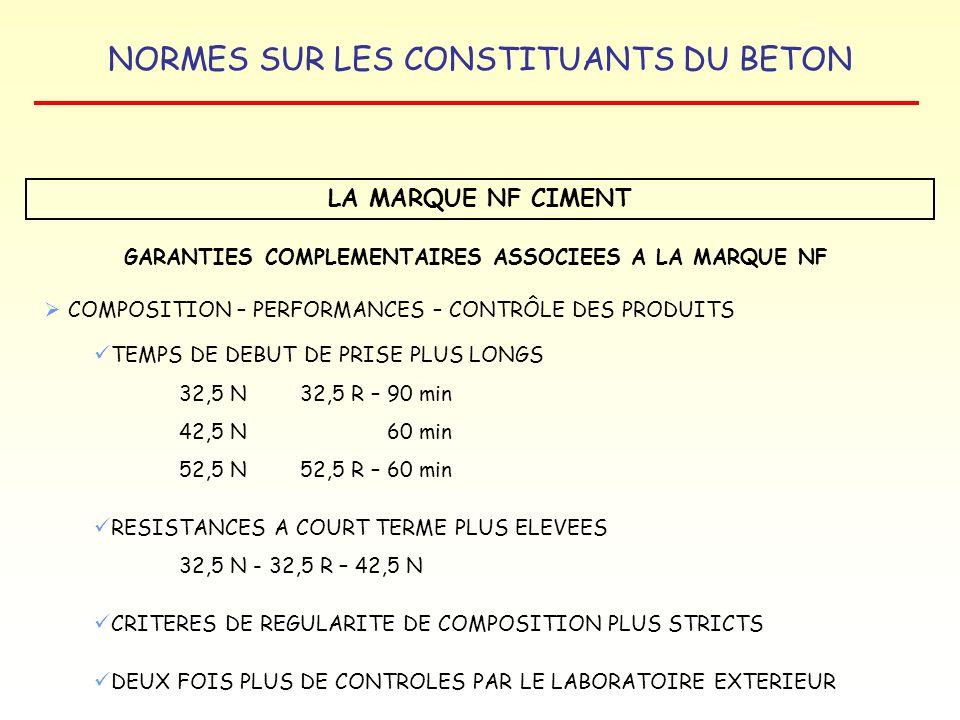 NORMES SUR LES CONSTITUANTS DU BETON LA MARQUE NF CIMENT COMPOSITION – PERFORMANCES – CONTRÔLE DES PRODUITS GARANTIES COMPLEMENTAIRES ASSOCIEES A LA M