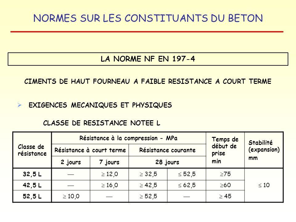 NORMES SUR LES CONSTITUANTS DU BETON LA NORME NF EN 197-4 CIMENTS DE HAUT FOURNEAU A FAIBLE RESISTANCE A COURT TERME EXIGENCES MECANIQUES ET PHYSIQUES