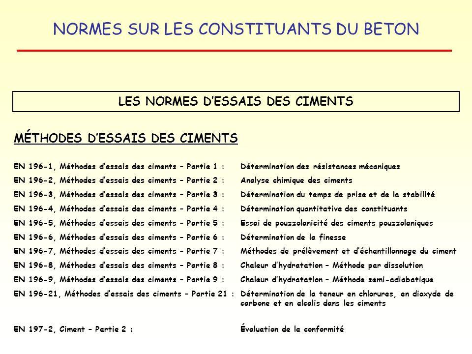 NORMES SUR LES CONSTITUANTS DU BETON LES NORMES DESSAIS DES CIMENTS MÉTHODES DESSAIS DES CIMENTS EN 196-1, Méthodes dessais des ciments – Partie 1 : D