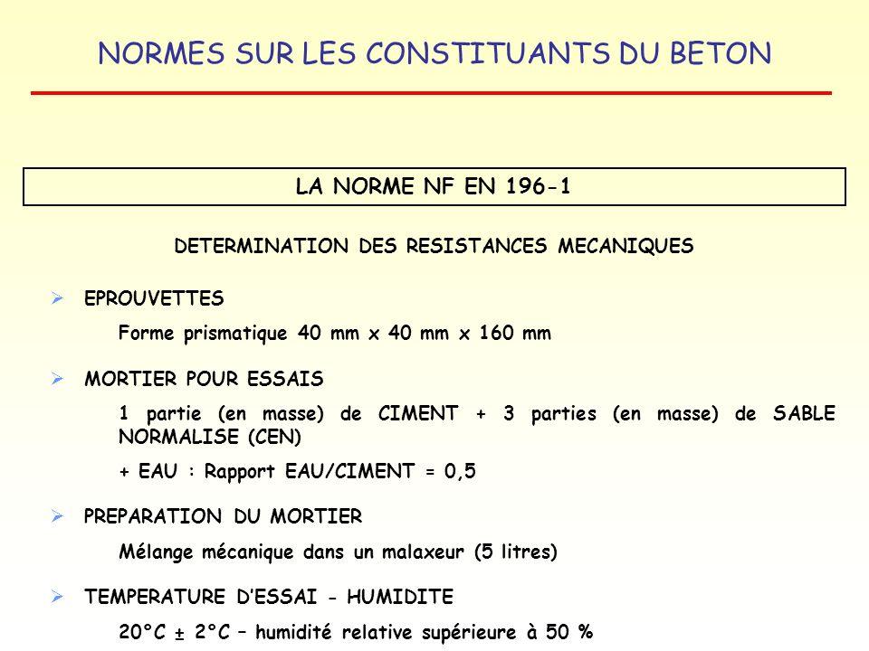 NORMES SUR LES CONSTITUANTS DU BETON DETERMINATION DES RESISTANCES MECANIQUES EPROUVETTES Forme prismatique 40 mm x 40 mm x 160 mm MORTIER POUR ESSAIS