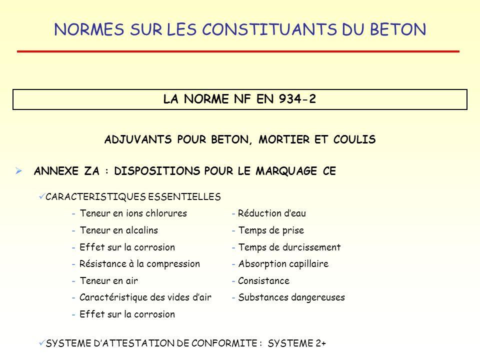 NORMES SUR LES CONSTITUANTS DU BETON LA NORME NF EN 934-2 ADJUVANTS POUR BETON, MORTIER ET COULIS ANNEXE ZA : DISPOSITIONS POUR LE MARQUAGE CE CARACTE