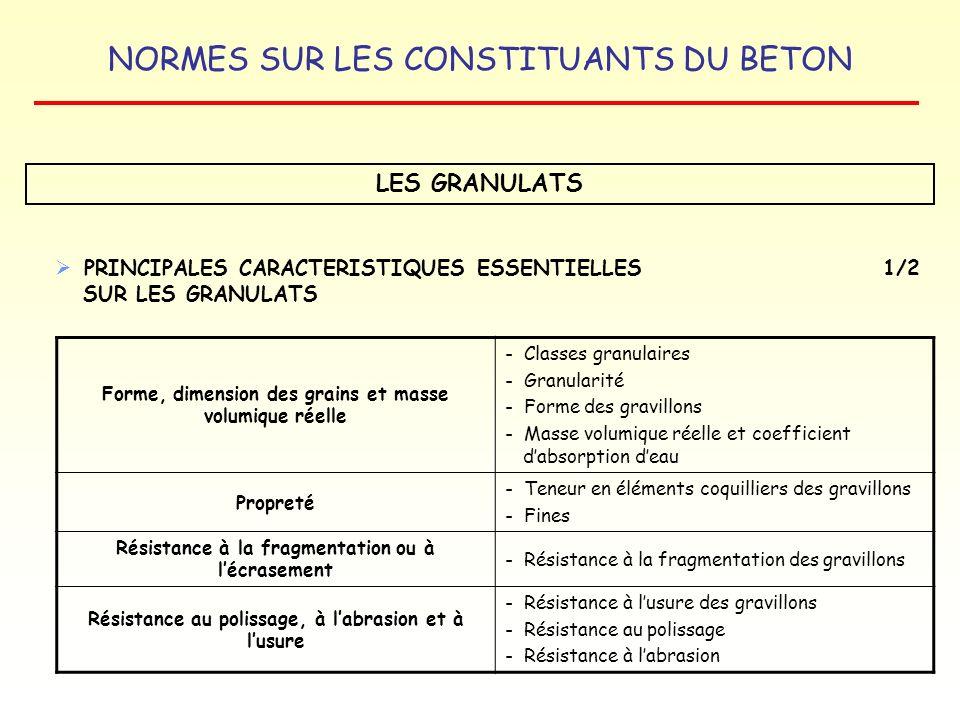 NORMES SUR LES CONSTITUANTS DU BETON LES GRANULATS PRINCIPALES CARACTERISTIQUES ESSENTIELLES1/2 SUR LES GRANULATS Forme, dimension des grains et masse
