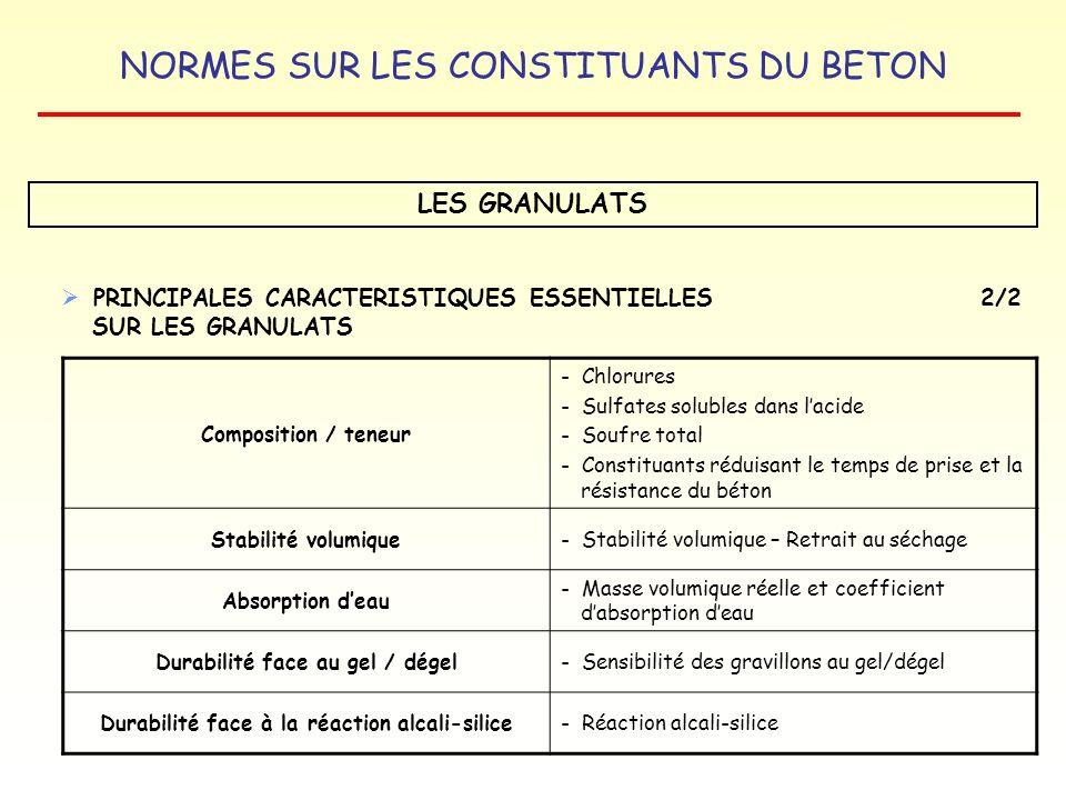 NORMES SUR LES CONSTITUANTS DU BETON LES GRANULATS PRINCIPALES CARACTERISTIQUES ESSENTIELLES2/2 SUR LES GRANULATS Composition / teneur - Chlorures - S