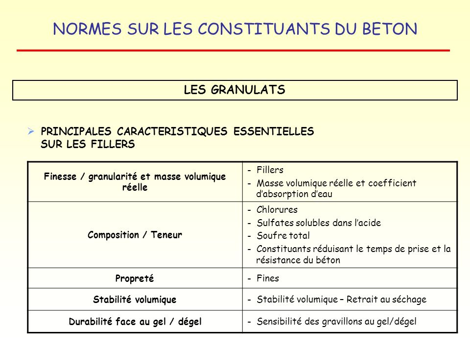 NORMES SUR LES CONSTITUANTS DU BETON LES GRANULATS PRINCIPALES CARACTERISTIQUES ESSENTIELLES SUR LES FILLERS Finesse / granularité et masse volumique