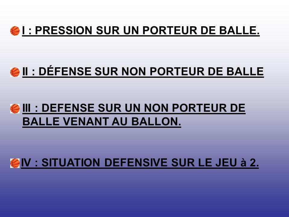I : PRESSION SUR UN PORTEUR DE BALLE Principes généraux.