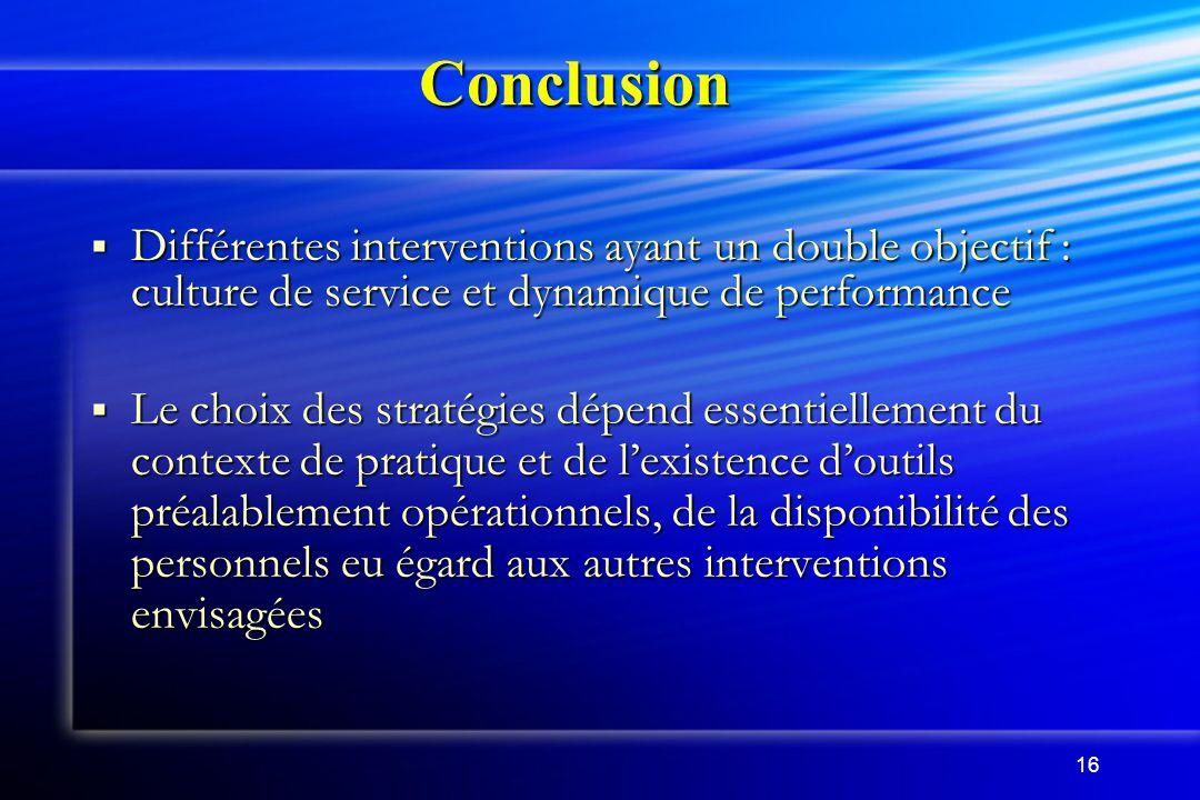 16 Conclusion Différentes interventions ayant un double objectif : culture de service et dynamique de performance Différentes interventions ayant un d