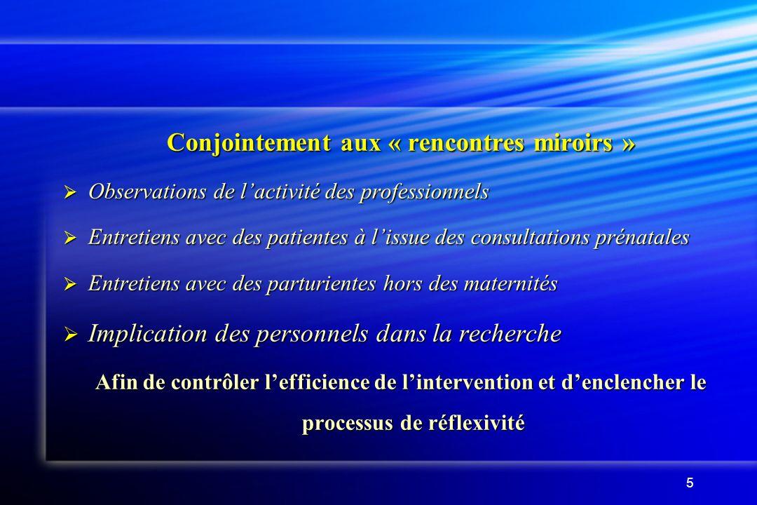 5 Conjointement aux « rencontres miroirs » Observations de lactivité des professionnels Observations de lactivité des professionnels Entretiens avec d