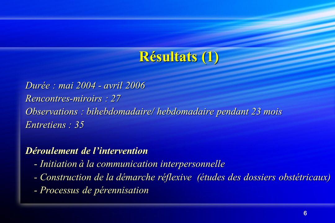 6 Résultats (1) Résultats (1) Durée : mai 2004 - avril 2006 Durée : mai 2004 - avril 2006 Rencontres-miroirs : 27 Rencontres-miroirs : 27 Observations