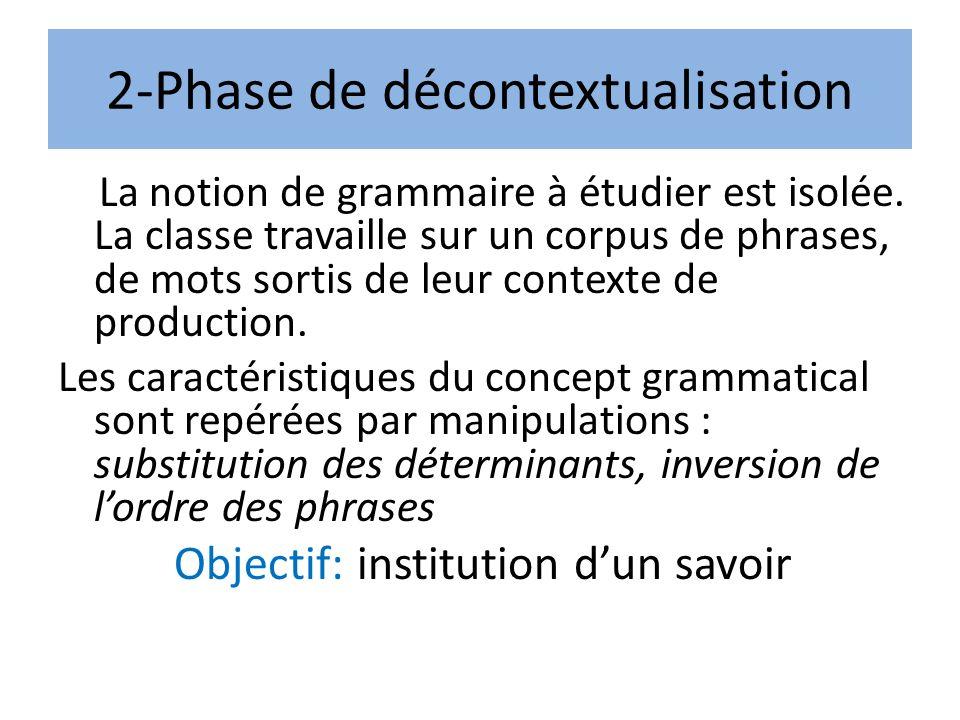 2-Phase de décontextualisation La notion de grammaire à étudier est isolée. La classe travaille sur un corpus de phrases, de mots sortis de leur conte