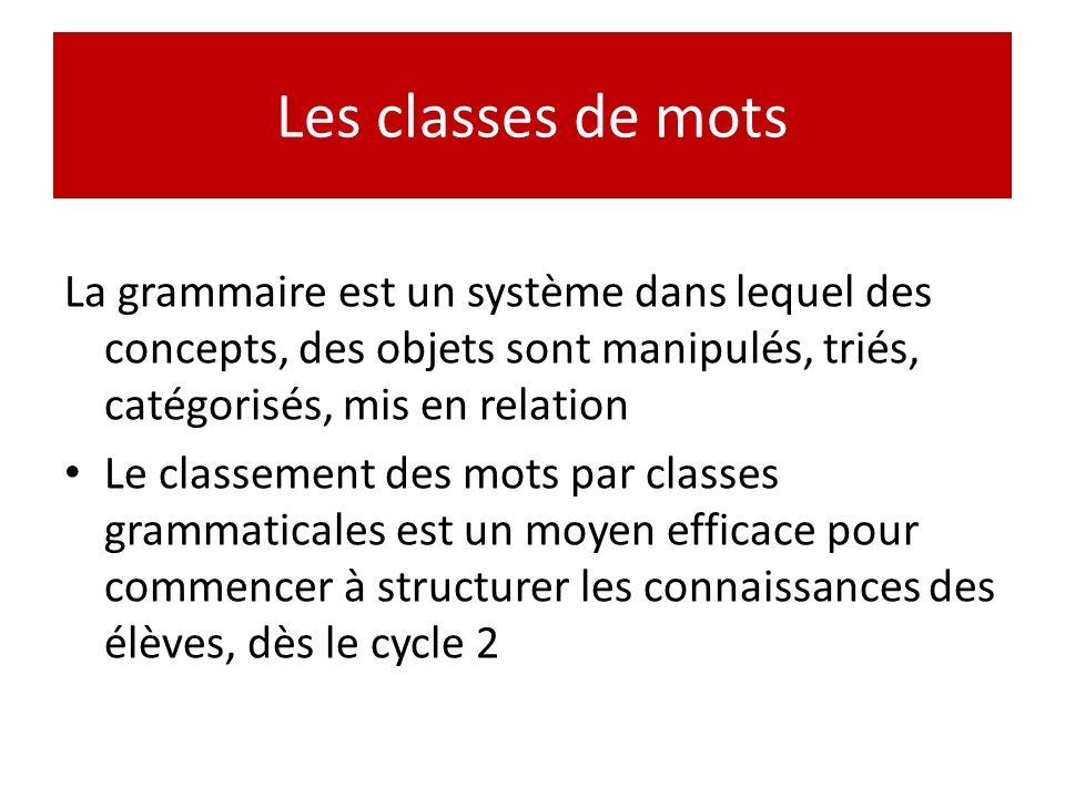 Les classes de mots La grammaire est un système dans lequel des concepts, des objets sont manipulés, triés, catégorisés, mis en relation Le classement