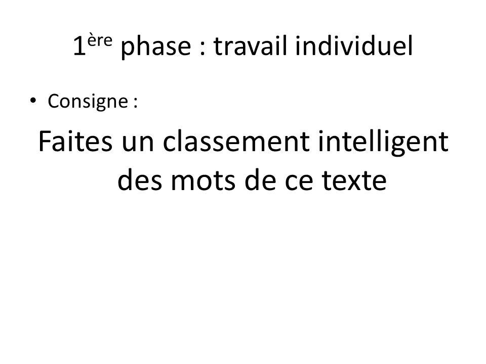 1 ère phase : travail individuel Consigne : Faites un classement intelligent des mots de ce texte