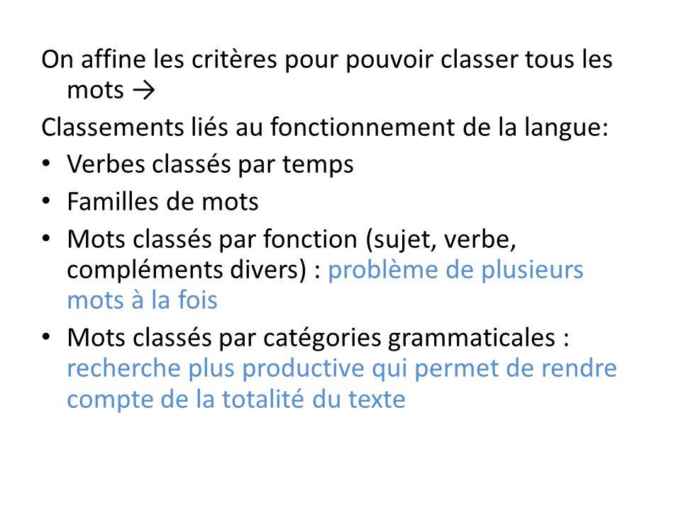 On affine les critères pour pouvoir classer tous les mots Classements liés au fonctionnement de la langue: Verbes classés par temps Familles de mots M