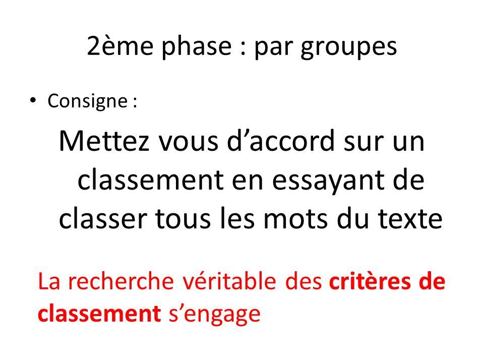 2ème phase : par groupes Consigne : Mettez vous daccord sur un classement en essayant de classer tous les mots du texte La recherche véritable des cri