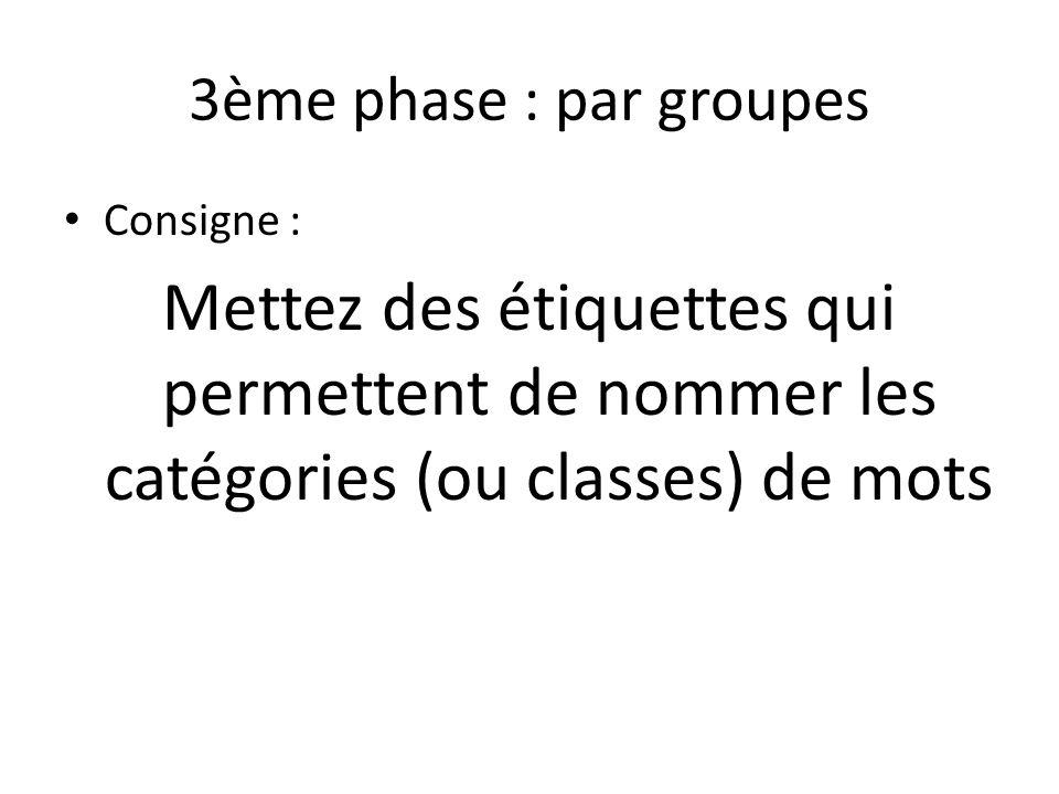 3ème phase : par groupes Consigne : Mettez des étiquettes qui permettent de nommer les catégories (ou classes) de mots