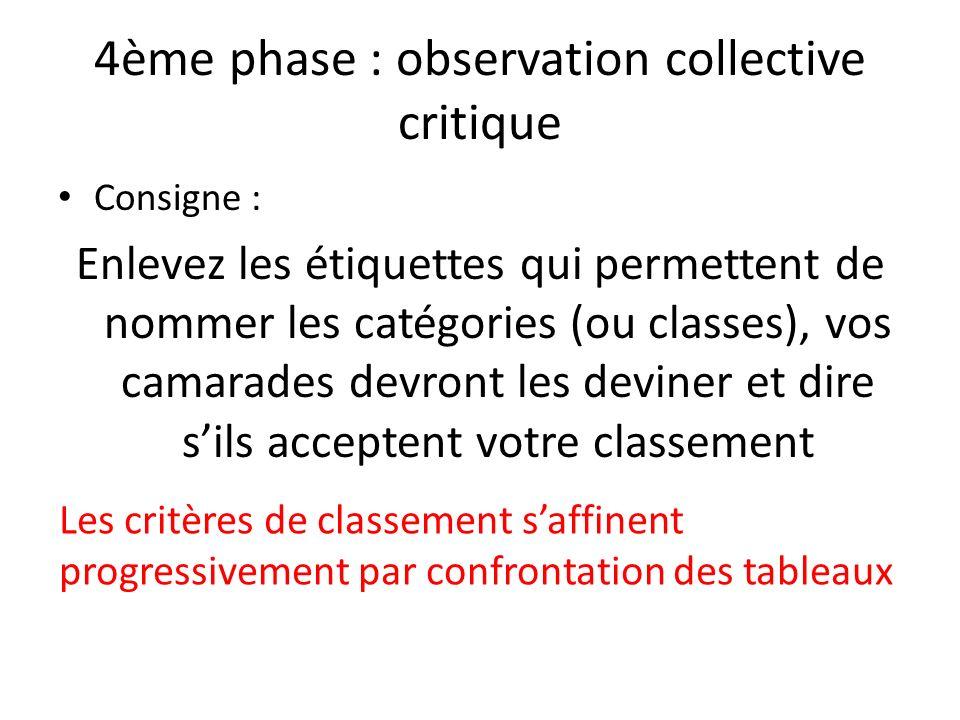 4ème phase : observation collective critique Consigne : Enlevez les étiquettes qui permettent de nommer les catégories (ou classes), vos camarades dev